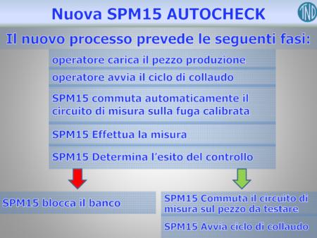 Autocheck-3